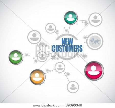 New Customers People Diagram Sign Concept
