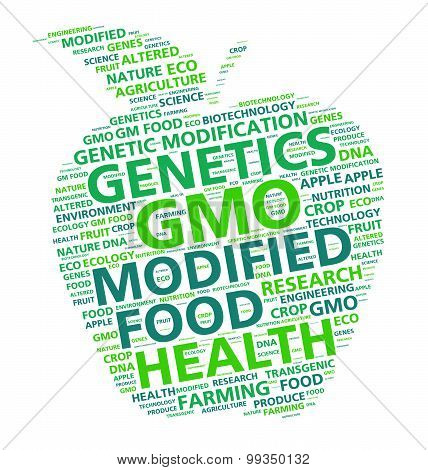 Apple word cloud for GMO food products