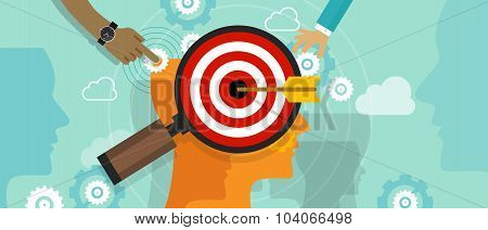 strategy target positioning in consumer customer mind marketing market concept position human head c