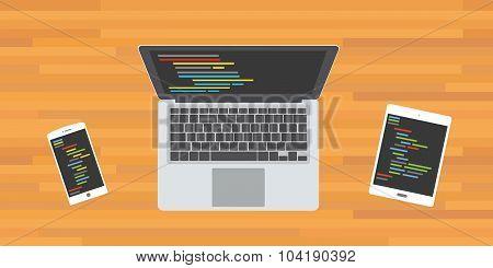 code program programming multi platform