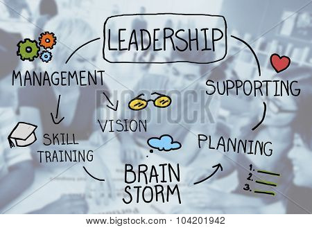 Leadership Lead Management Responsibility Vision Inspire Concept
