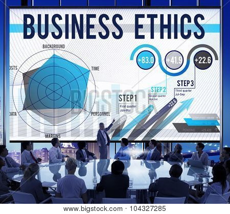 Business Ethics Integrity Moral Responsibility Honest Concept poster