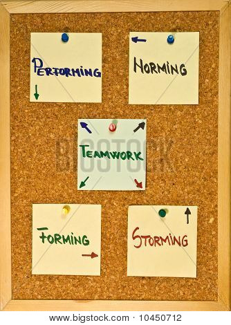 Team Developing Stages On A Wooden Board