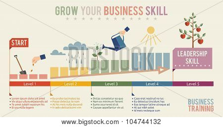 Growth business skill infographics flat design template. Business training poster