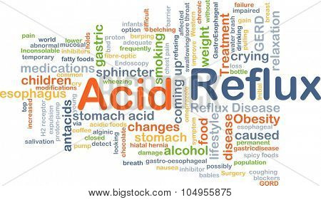 Background concept wordcloud illustration of acid reflux