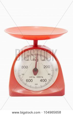 The scales weight for check weight object