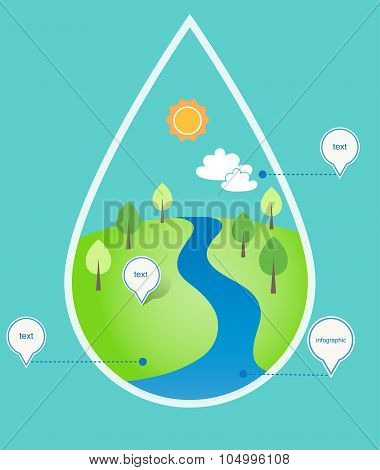 Land with Green Hills and River inside Waterdrop. Water and Earth Concept Illustration