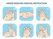 Hands washing medical instruction vector icons set. Water and clean, care hygiene illustration poster