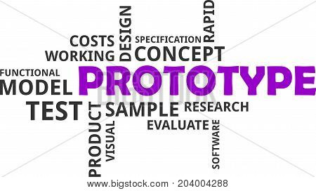 A word cloud of prototype related items