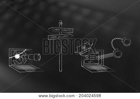 Road Sign With Cyber Threat Pirate Laptop And Cyber Security Laptop With Police Hat And Handcuffs