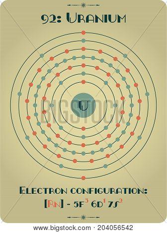 Large and detailed atomic model of Uranium