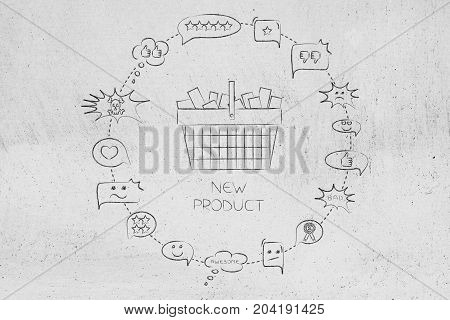 Shopping Basket Full Of Items And Surrounded By Mixed Customers Comments About It
