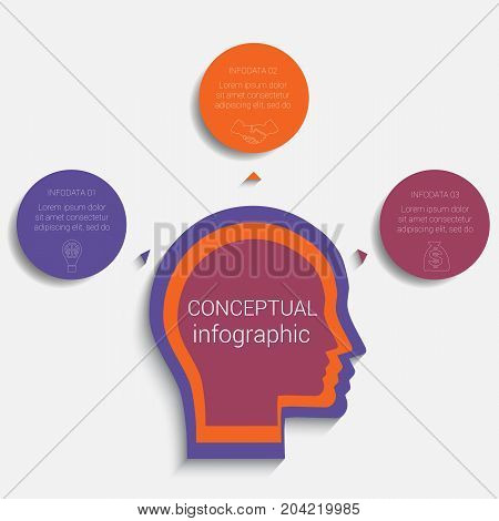 Circles with the text around the head of person template for conceptual infographics 3 positions