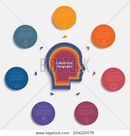 Circles with the text around the head of person template for conceptual infographics 7 positions
