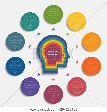 Circles with the text around the head of person template for conceptual infographics 10 positions