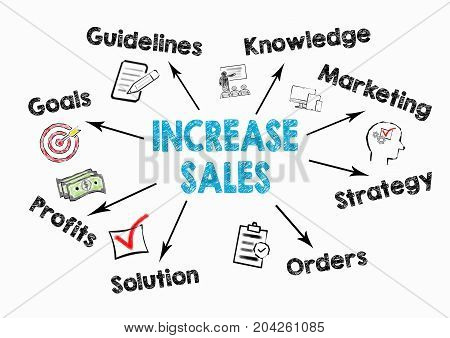 Increase Sales Concept. Chart with keywords and icons on white background.