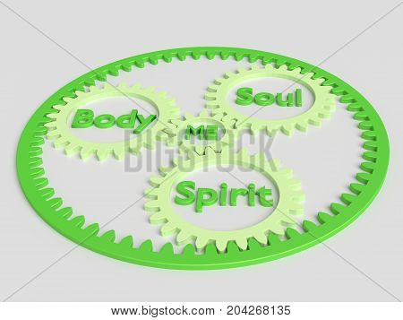 Planetary gear system illustrating the relationship between body soul spirit and me in the center holistic concept 3D illustration