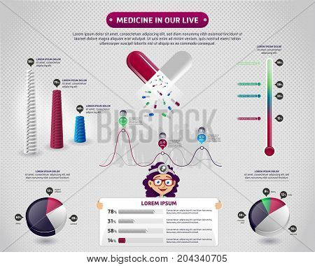 Pills Statictical Infographics Vector. Pills and tablets.