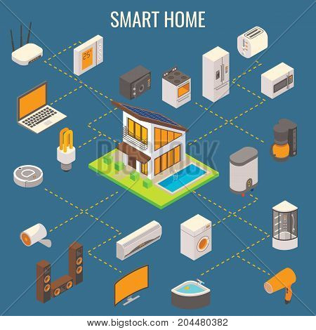 Smart home concept vector flat 3d isometric illustration with house or cottage in center and household appliances and consumer electronics around it.