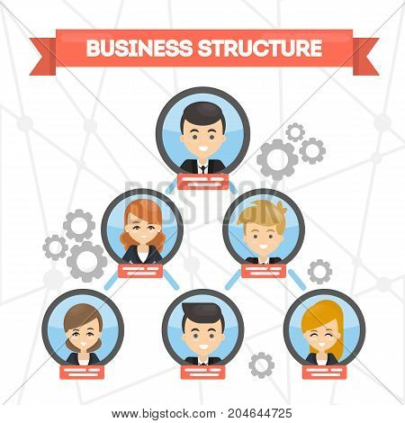 Business structure concept. Employee with boss hierarchy.