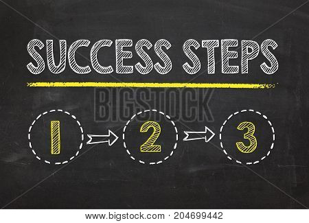 Step by step concept. Success steps text on blackboard background. Business concept.