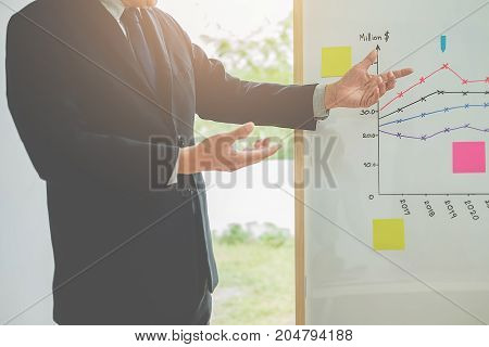 Businessmen making a presentation with whiteboard. Business executive delivering a presentation to his colleagues during meeting or in-house business training.