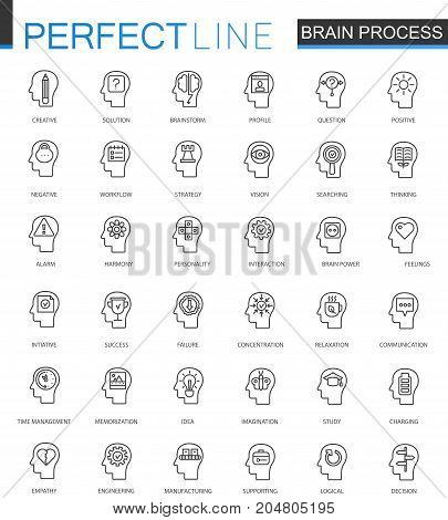 Imagination and mind powe thin line web icons set. Brain mind process power outline stroke icons design isolated