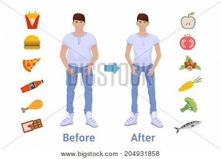 The influence of diet on the weight of the person. Young man before and after diet and fitness. Weight loss concept. Fat and thin man. Healthy and unhealthy food. Vector illustration, isolated.