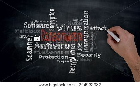 Ransomware Cloud is written by hand on blackboard.