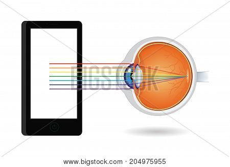 Blue light end of the spectrum from smartphone into eye. Illustration about digital device screens danger effect to retina.