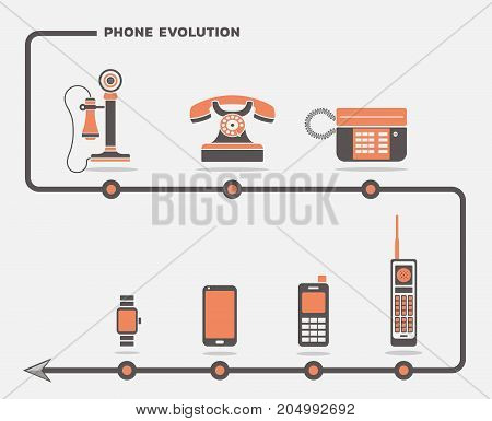 Vector set of phone icons in flat design