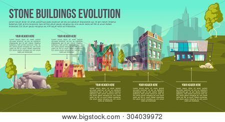 Human Dwelling Evolution From Prehistoric Age To Modern Times Cartoon Vector Banner, Infographics Wi