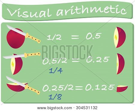 Learning math on a good example. Division, fractions. Vector illustration poster