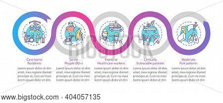 Covid Vaccination Priority List Vector Infographic Template. Moderate Patients Presentation Design E