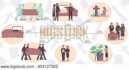 Funeral Flat Infographics With Human Characters Eternity Boxes Graves And Editable Text With Lines A