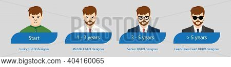 Ui And Ux Designer Levels. From Junior To Team Lead. Career Ladder Of Designer In It Sphere. Vector