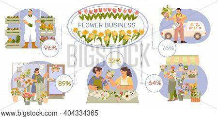 Floristics Business Flat Infographic Chart With Plants Nursery Shop Online Flowers Order Delivery Bo