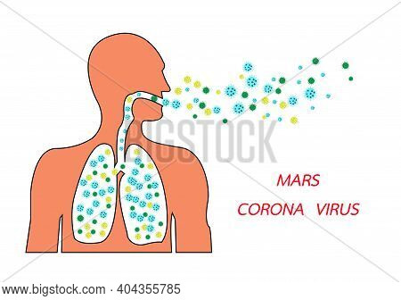 Man Inhales Pathogen Particles Or Spreads Diseases. Health Concept.vector Illustration Eps 10.