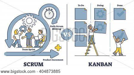Scrum Vs Kanban Software Development Differences Comparison Outline Concept