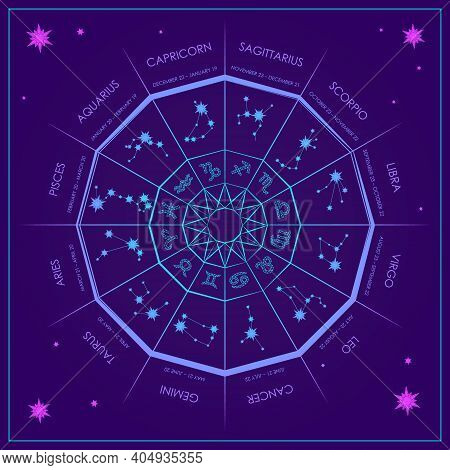 All Signs Of The Zodiac. Neon Horoscope Wheel. Constellations And Signs, Dates And Names Of Zodiac S
