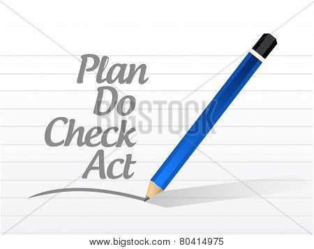 Plan Do Check Act Message Sign Illustration
