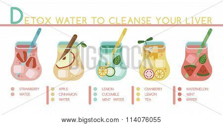 Detox water to cleanse your liver