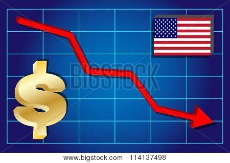 Dollar - falling dollar exchange rate.