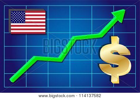 Dollar - exchange rate growing.