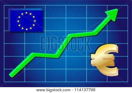 Euro, exchange rate growing