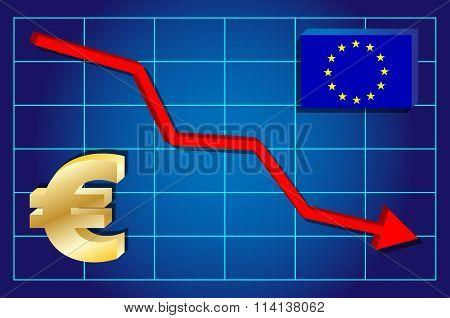 Euro, falling exchange rate.