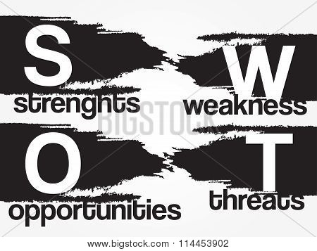 Swot Analysis Business Concept
