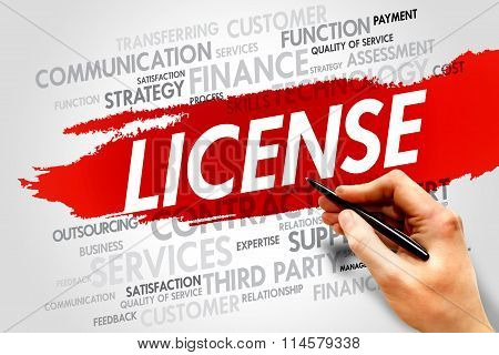 LICENSE word cloud business concept, presentation background
