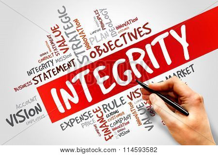 Integrity word cloud business concept, presentation background