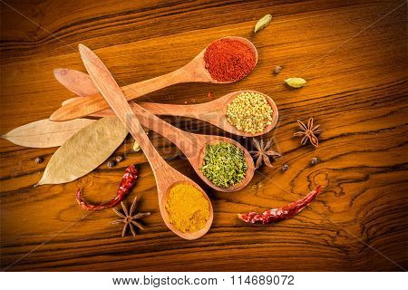 Essential Spices For Kitchen